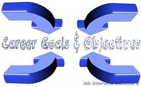 Career Goals in MBA Admissions Essays
